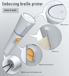 36 Braille Innovations