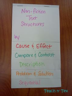 Teach n' Tex: Non-fiction Text Structure