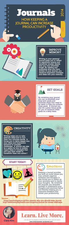 'Benefits of Keeping a Journal: Start Empowering Your Ideas Today...!' (via Dream a Career)