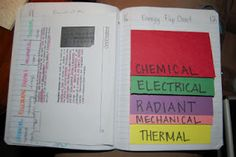 Here's a post that describes a series of energy experiments and interactive notebook entries.