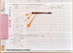 クレジットカードと銀行口座の使い分け管理シートの画像 Periodic Table, Stationery, Knowledge, Bullet Journal, Study, Money, Life, Housekeeping, Notebooks