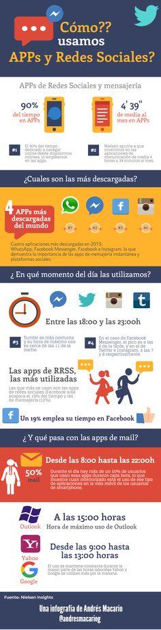 Como usamos Apps y las Redes Sociales #Infografia