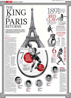 Rafael Nadal: the king of Roland Garros returns #infografia