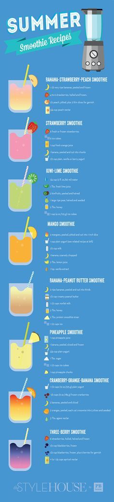 Just in time for #4thofJuly. Stay cool with these smoothie-recipes.