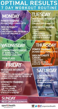Want optimal fitness results? Check out this ideal weekly plan for gains in strength and cardio performance!