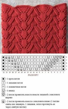 New crochet basket square afghans 21 ideas Lace Knitting Stitches, Crochet Stitches Patterns, Knitting Charts, Loom Knitting, Knitting Patterns Free, Baby Knitting, Stitch Patterns, Picture Search, Google Translate