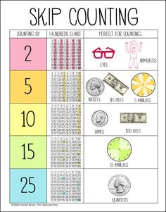 FREE skip counting chart, connect skip counting with time and money