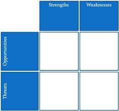 Swot Analysis Slide Design With Swot Letters In The Presentation