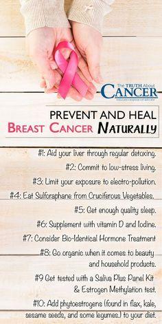 Alternative ideas in treating breast cancer