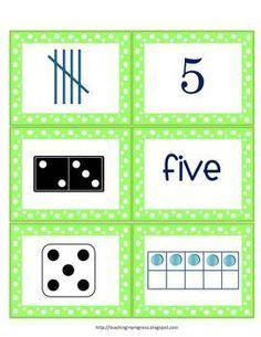 Making Sense of Number Sense - Multiple Representations