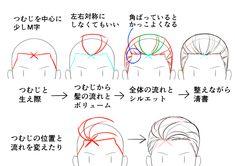 生え際のつむじを決めるがコツ! オールバックの描き方 イラストの描き方  オールバックヘアーを描く基本 2/3    How to Draw Men's Slicked back Hairstyles   Illustration Tutorial  The basics of slicked back hair 2/3