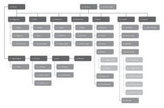 Kringle Sitemap