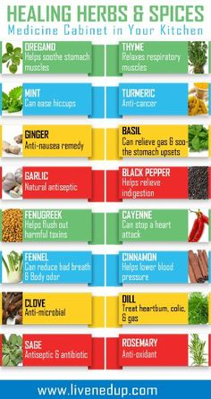 Healing Herbs and Spices #draxe #health #nutrition #healing