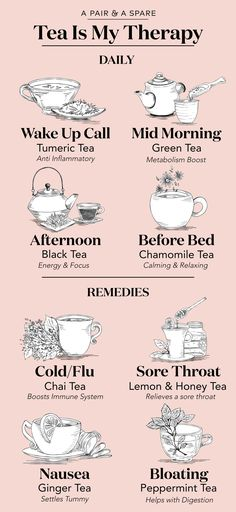 Tea Is My Therapy