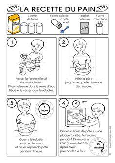 30 Meilleures Images Du Tableau Cuisine Ecole Kindergarten