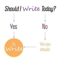 Should I be writing? via Writing Inspiration)