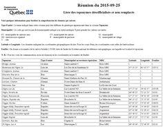 --- QUÉBEC, le 25 sept. 2015 /CNW Telbec/ -Les membres de la Commission de toponymie ont procédé aujourd'hui à la désofficialisation des onze noms de lieux du territoire québécois qui comportent l...