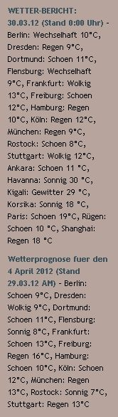 WETTER-BERICHT: 30.03.12 (Stand 0:00 Uhr) - http://www.schoeneswetter.com/wetterwuensche/wetter-2012/maerz-2012/wetter-30-maerz-2012.php