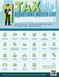 Tax time is just a few months away and it helps to know the types of tax deductions that help people save some money. Be in the know come tax season. Small Business Bookkeeping, Small Business Tax, Business Ideas, Business Accounting, Small Business From Home, Accounting Basics, Llc Business, Finance Business, Business Essentials