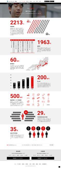 ヤマシタコーポレーション 採用サイト | 実績 | 東京のWeb制作会社|株式会社ベイジ|baigie inc.