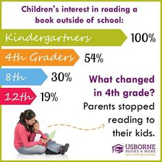 Keep children's interested in books and learning by reading to them daily! www.x4712.myubam.com