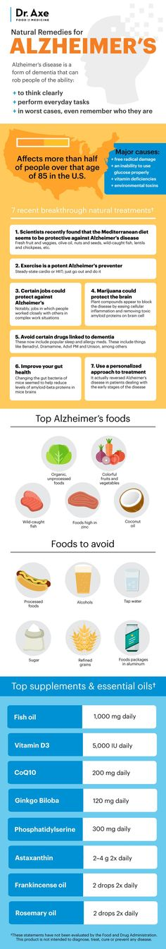 Alzheimer's is a brain disorder that can cause memory loss, dementia and death. To combat it, try the Alzheimer's natural treatment options on this list. Natural Treatments, Natural Remedies, Foods High In Zinc, Fish Oil Vitamins, Top Essential Oils, Lewy Body, Healthy Holistic Living, Brain Health, Health