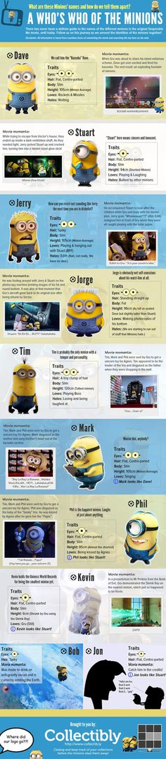 Who's who of the Minions… I heart them @Kaitlyn Mattson Cox