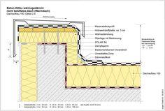 Bildergebnis für attika flachdach detailschnitt