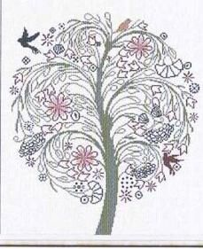 Albero Della Serenita (AAN190) cross stitch chart Alessandra Adelaide Needlework $15.30