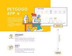 Fitness&Pet  Concept  App