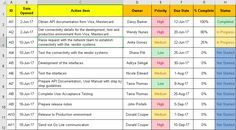 Action Items Template For Excel In 2020 Excel Templates Templates