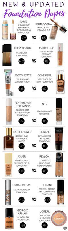 Makeup Dupe For Tarte Foundation Dupe Makeup App