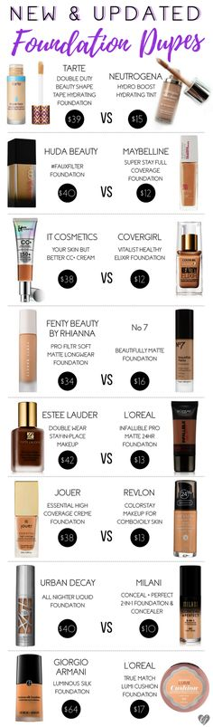 Makeup Dupe For Tart