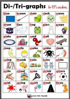 This is ideal for students just beginning to read. I placed them in plastic folders for my students to practice before every lesson. It's a handy tool to use or simply refer back to. _________________________________________________COPYRIGHT:2015 TOFU TEACHER Clip art, images, pictures, backgrounds, photos, etc., provided by: www.graphicsfactory.com www.mycutegraphics.com