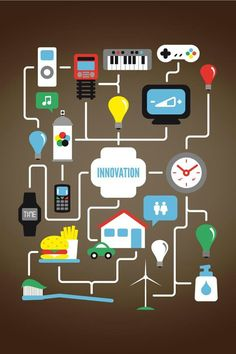 Innovation is a buzzword that everyone seems to be talking about, but exactly what is innovation? Innovation is. Information Design, Information Graphics, Lean Startup, Iphone 5s Wallpaper, Iphone Wallpapers, Iphone Backgrounds, Mobile Wallpaper, Innovation Management, Design Theory