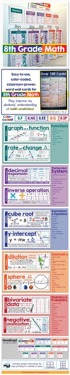 New Product! Half price until October 5! Color coded word wall cards for 8th grade math. Every card has an example to help students grasp eighth grade math concepts like functions, the number system, expressions and equations, geometry, and statistics. The color coding makes it easy to stay organized and identify the different domains. You can even print them smaller and black & white for pasting into interactive journals.