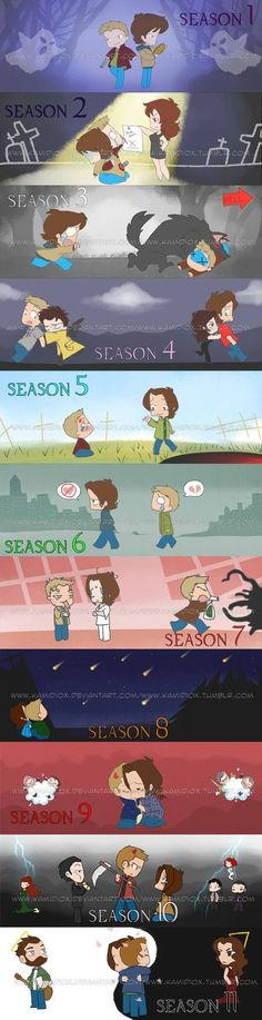 I'm in love with this fan art! Shows each season perfectly. Wow.
