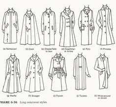 style Fashion drawing - Fashion infographic : Fashion infographic : Different types of long coats - Fashion Show Fashion Terminology, Fashion Terms, 40s Fashion, Fashion Videos, Couture Fashion, Fall Fashion, Style Fashion, Fashion Design Drawings, Fashion Sketches