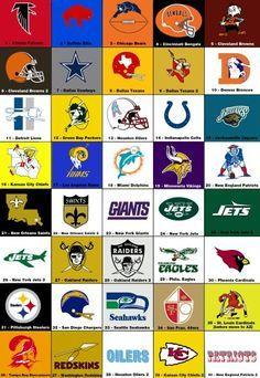 Throwback NFL logos