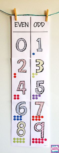 Even and Odd Numbers – Math Unit How to teach evens and odds so kids will truly understand. Engaging and hands on lessons for teaching [. Math Classroom, Kindergarten Math, Teaching Math, Preschool Learning, Teaching Numbers, Pair Et Impair, Math Anchor Charts, Second Grade Math, Grade 1