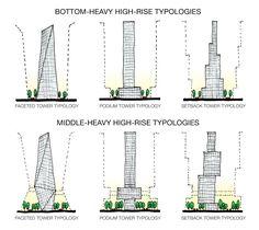 Un caso para la construcción de ciudades MEDIA-HEAVY | ARQUITECTURA URBANA AHORA
