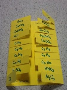 Foldable revision resources | definitely using this for science and all the chemicals