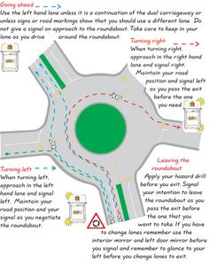 Theory Test Advice :: Learn to Drive - Roundabouts Learning To Drive Tips, Driving Test Tips, Driving Theory Test, Driving Rules, Driving Teen, Driving Safety, Driving School, Driving Signs, Autos