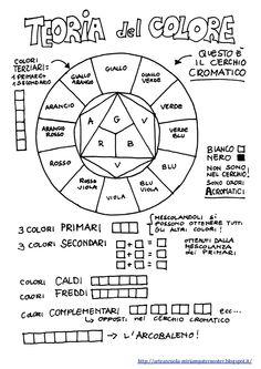 Italian color wkst - arteascuola: color theory
