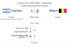 2014 World Cup Qtr final match HT result: Agentina 1 - 0 Belgium Your Prediction? - www.rwin888.com