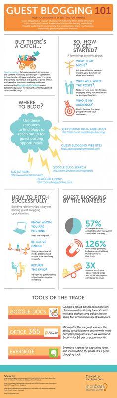 Guest Blogging: Te ayudará con tu negocio. #infografía
