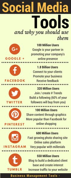 Social media tools and why you should use them Mark Adhoc News Marketing Tools, Internet Marketing, Online Marketing, Social Media Marketing, Digital Marketing, Power Of Social Media, Social Media Tips, Social Media Posting Schedule, Digital Technology
