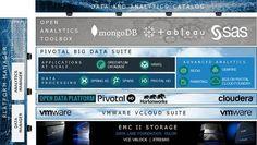 EMC 엔지니어드 솔루션 '페더레이션 비즈니스 데이터 레이크'(그림=한국EMC)
