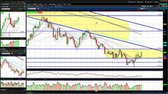 """Stock Market """" Weekend Review """" for 1/11/14"""