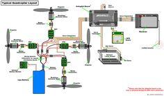 APM2.x Wiring QuickStart | Copter
